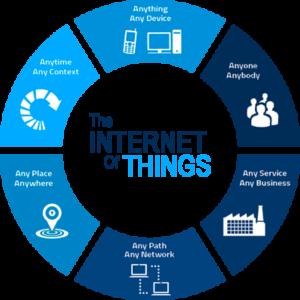 Internet-of-Things-01